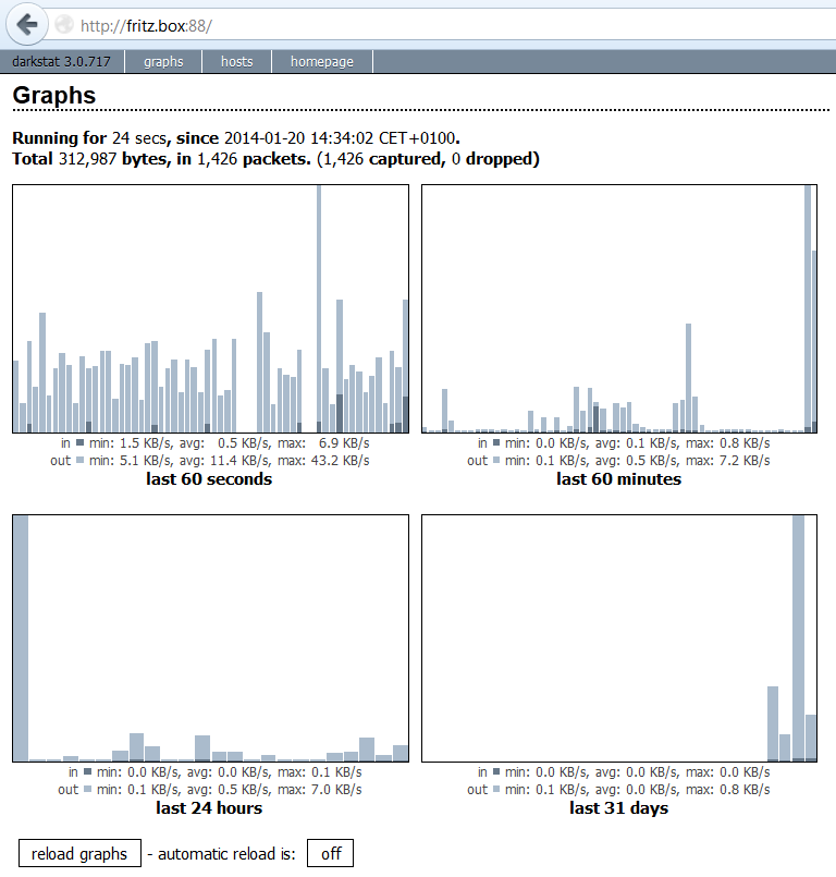 darkstat_graphs